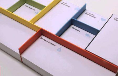 استراتژیهاي طراحی مدل براي كسبوكارمان