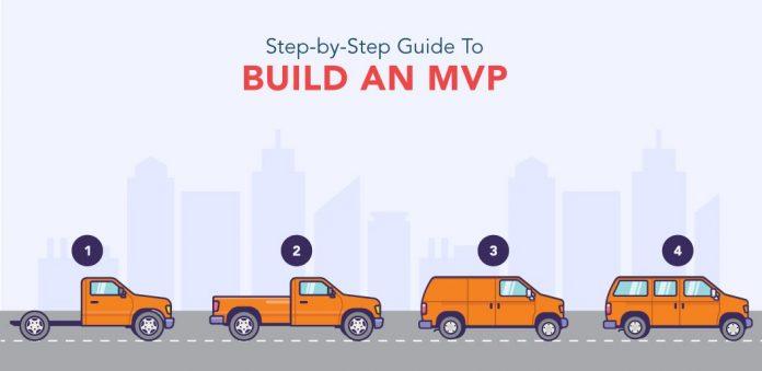 انواع MVP ها به نقل از کتاب روش استارتاپی اریک ریس