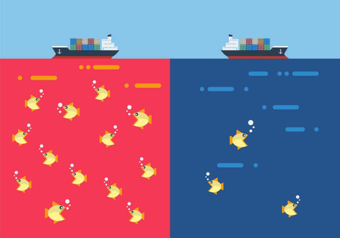 استراتژی اقیانوس آبی چیست و چرا بسیار مهم است؟