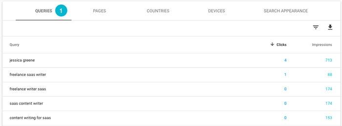 مبانی مقدماتی استفاده از کنسول جستجوی گوگل برای تقویت سئو